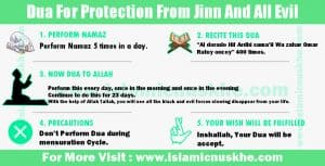 Dua For Protection From Jinn And All Evil