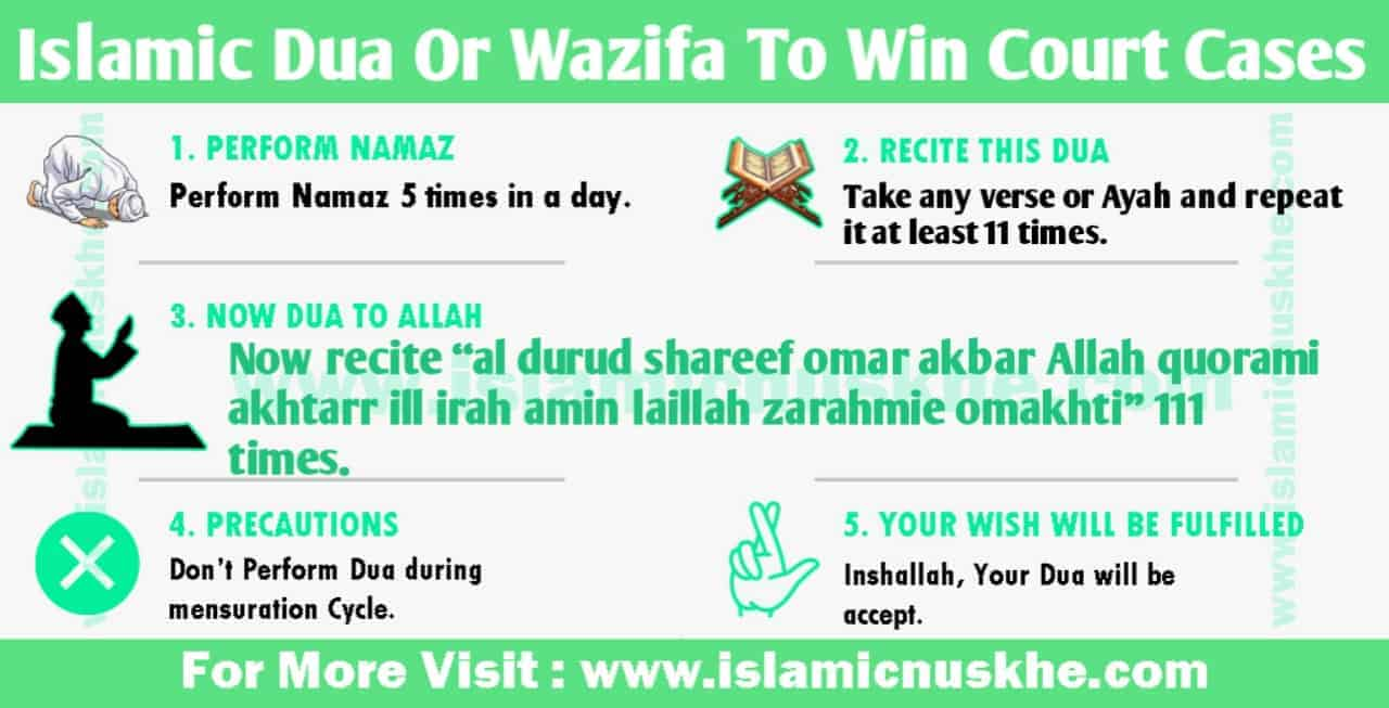 Dua Or Wazifa To Win Court Cases