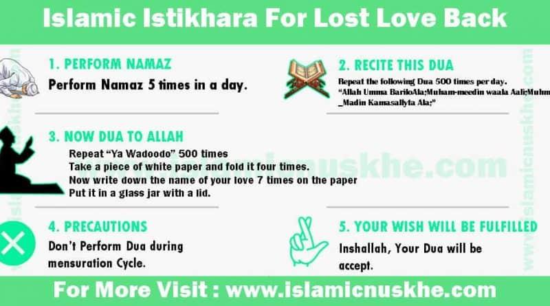 Islamic Istikhara For Lost Love Back
