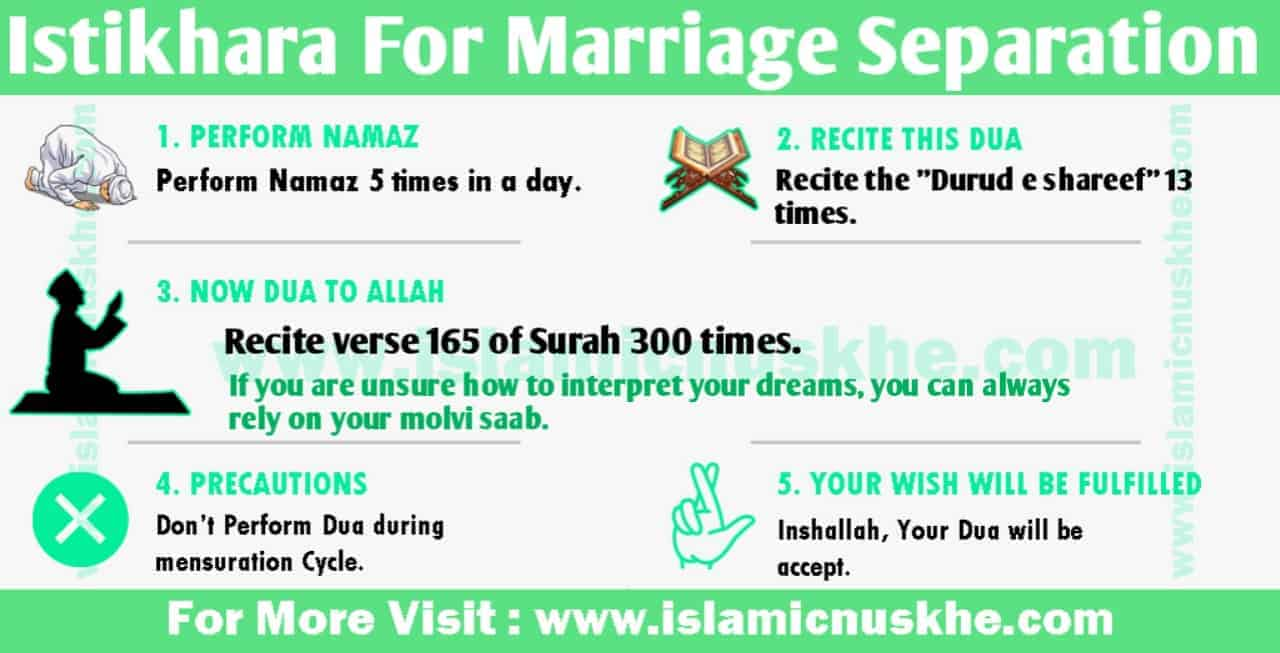 Powerful Istikhara For Marriage Separation