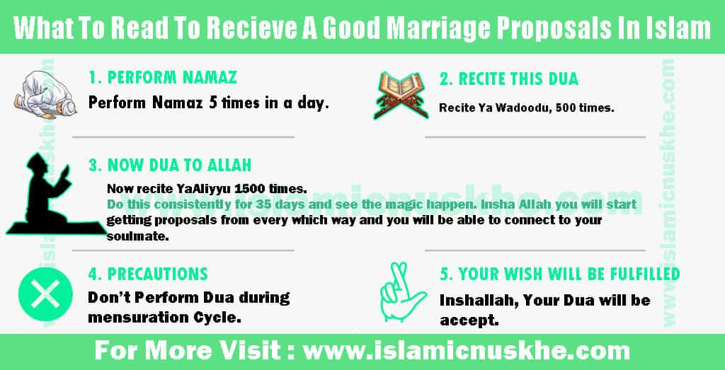 What To Read To Recieve A Good Marriage Proposals In Islam