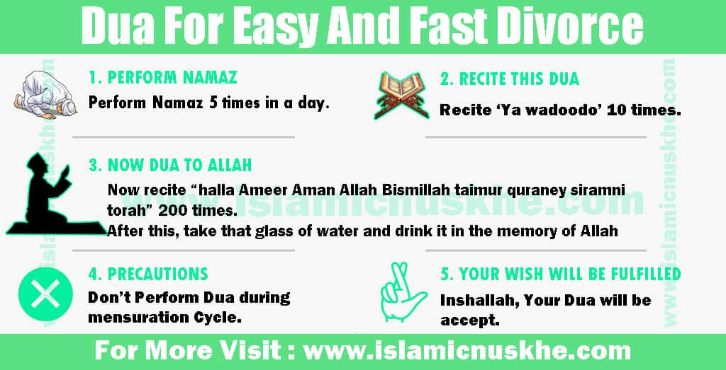Dua For Easy And Fast Divorce
