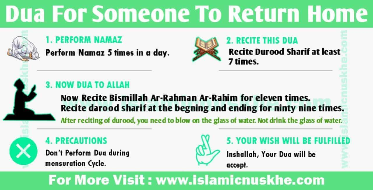 Powerful Dua For Someone To Return Home