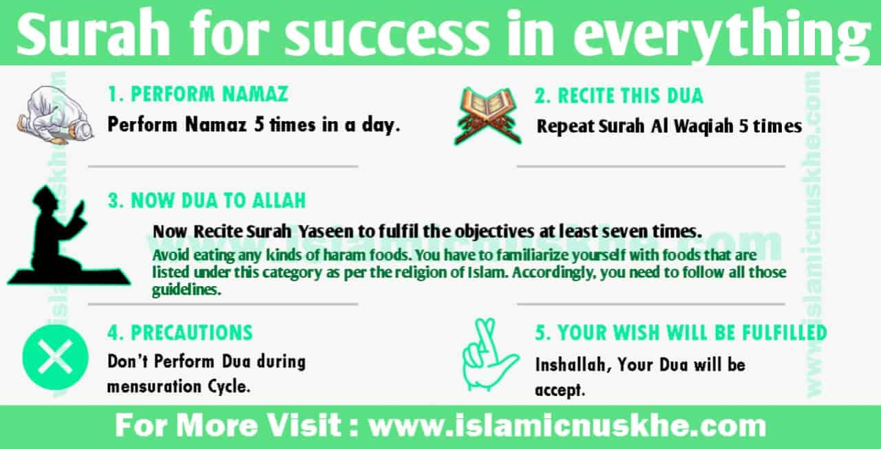 Surah for success in everything