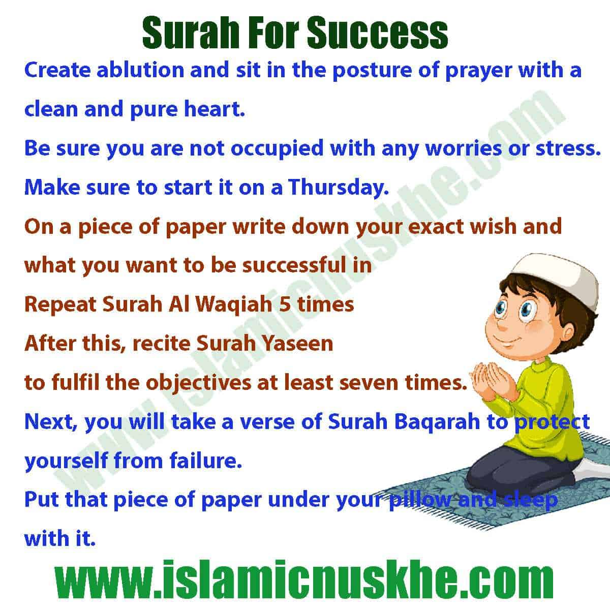 How To Perform Surah For Success Step by Step -