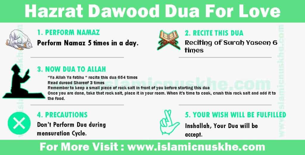 Powerful Hazrat Dawood Dua For Love