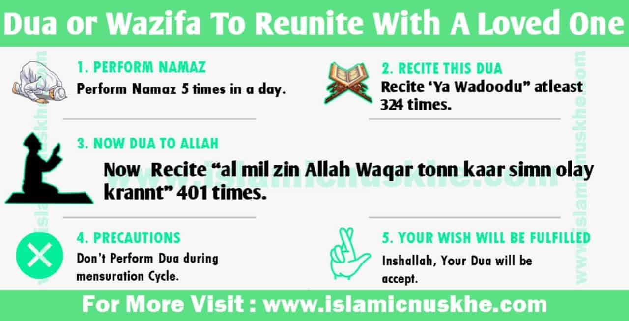 Powerful Dua or Wazifa To Reunite With A Loved One