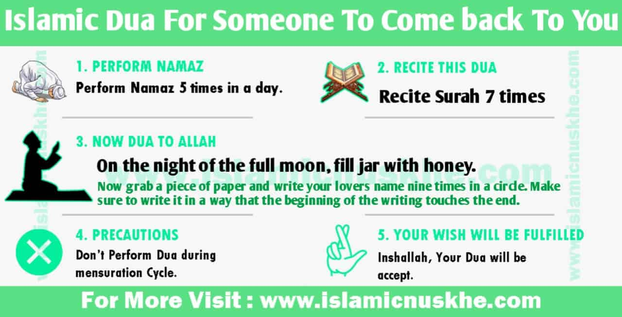 Dua For Someone To Come back To You