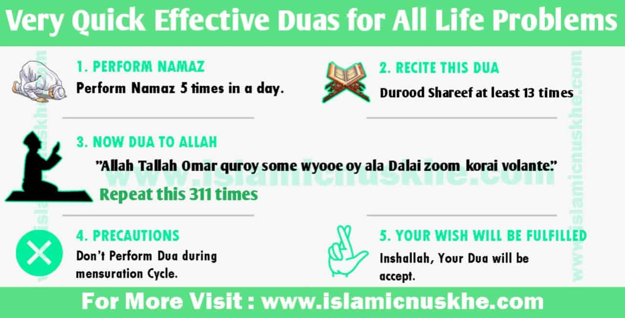 Very Quick Effective Duas for All Problems