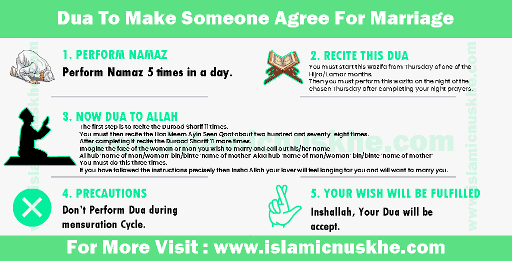 Dua To Make Someone Agree For Marriage