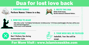 Dua-for-lost-love-back