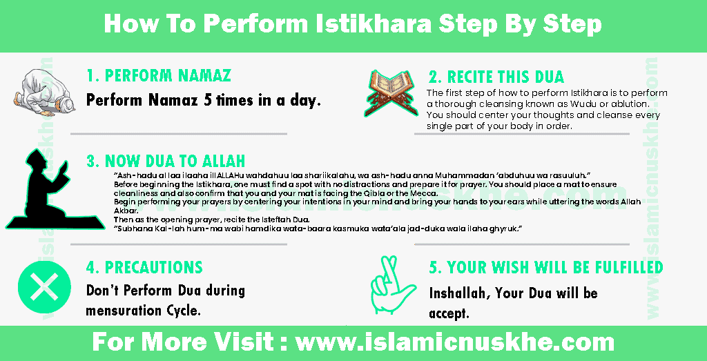 How To Perform Istikhara Step By Step - Full Procedure