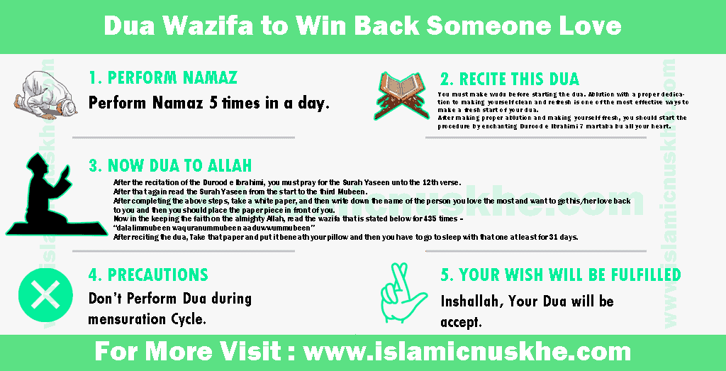 Dua Wazifa to Win Back Someone Love