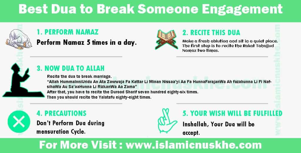 Best Dua to Break Someone Engagement