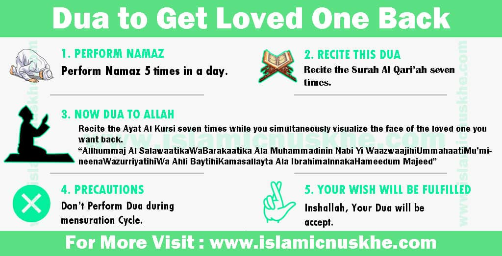 Best Powerful Dua to Get Loved One Back