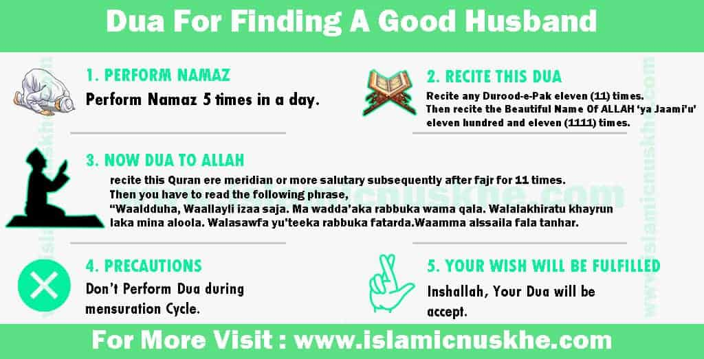 Procedure To Perform Dua For Finding A Good Husband
